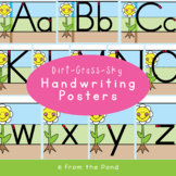 Handwriting Posters - Letter Size & Shape Posters (Handwriting)