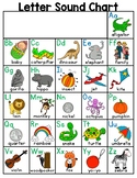 Letter Sound Chart - Alphabet Resource Page - Letters and Sounds