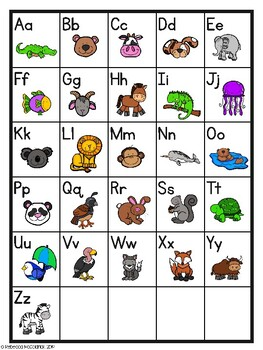 Letter Sound Chart / Sound Spelling Chart | Cute Animals Version!