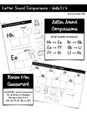 Letter Sound Comparison Sorts (Reading Wonders Kindergarten Units 5 and 6)