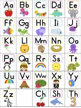 Letter Sound Linking Charts & Alphabet Signs