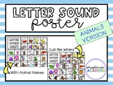 Letter Sound Poster (Animals Version) for Classroom