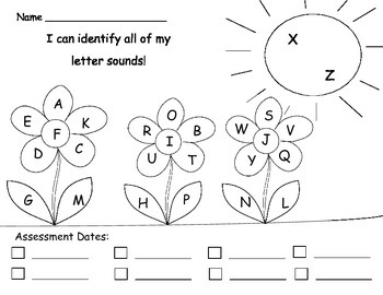 Letter Sound and Naming Fluency Progress Monitoring