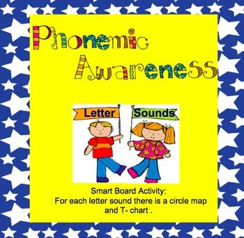 Letter Sounds Smartboard: Phonemic Awareness