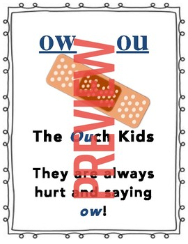 Letter/Vowel Pair Classroom Posters