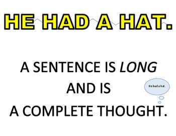 Letter Word Sentence Sort Poster