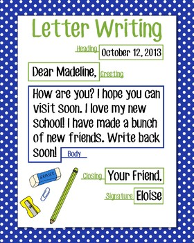 Letter Writing Anchor Chart, Blue Polka Dot
