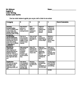 Letter Writing Unit & Rubrics