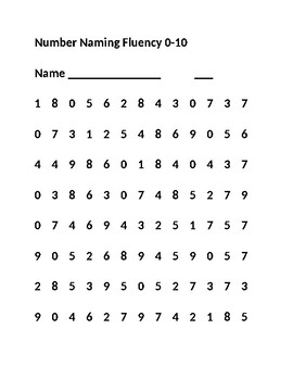 Letter and Number Naming Fluency Assessment