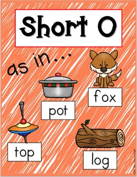 Letter and Phonics Posters CVC CVCe Digraphs Diphthongs and MORE