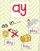Letter and Phonics Posters: CVC, CVCe, Digraphs, Diphthong