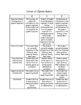 Letter of Opinion Rubric