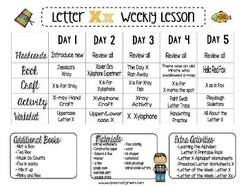 Letter of the Week Lesson Plans with worksheets and assessments