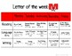 Letter of the Week - Letter M packet