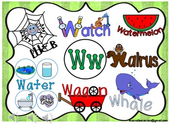Letter of the week- Letter W- NARRATIVE (TALKING) Power Point Presentation