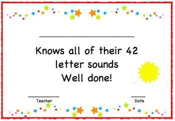 Letter sound train- student record
