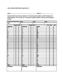 Letter/Sound Recognition checkoff Sheet