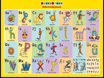 Letterland Interactive PowerPoint (A-F)