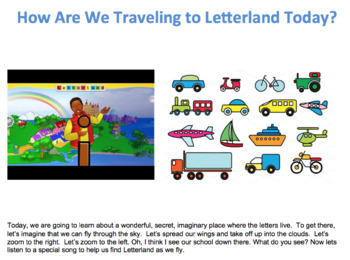 Letterland Interactive PowerPoint (M-R)