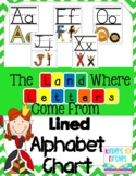 Letterland Lined Alphabet Posters
