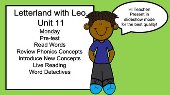 Letterland Powerpoint Guides Grade 1-Unit 11 (S Blends) Letterland Powerpoint