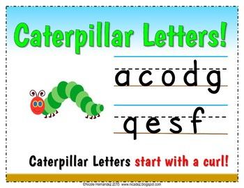 Handwriting  - Letter Formation Visual Aids