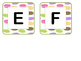 Macaroon Word Wall Letters