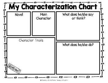 Literature Study Guide: Character Analysis Using Letters & Diaries