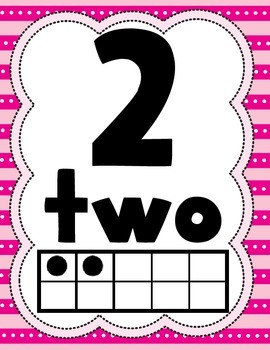 Letters, Numbers, and a Voice Level Chart: Pink, Blue, Green, and Black