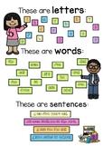 Letters, Words, Sentences Anchor Chart