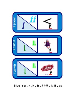 Letters and Sounds 28 phonics dominoes in blue , phase 2 (u,r,h,b,f/ff, l/ll,ss)