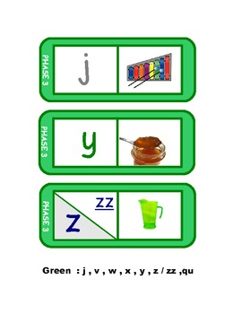 Letters and Sounds 28 phonics dominoes in green ,phase 3( j,v,w,x,y,z/zz,qu )