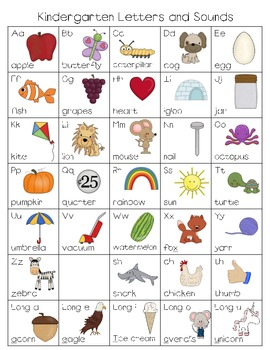Letters and Sounds Chart