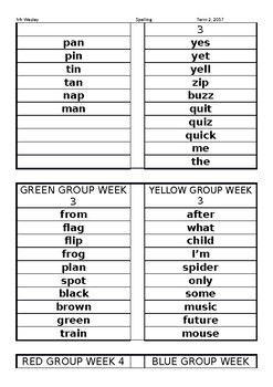 Letters and Sounds Phase 2-4 10 Week Spelling Programme
