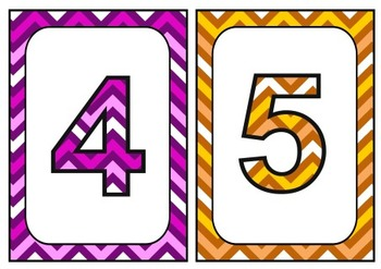 Letters and numbers Wall cards