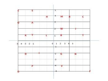 Letters of the Alphabet Coordinates Grid