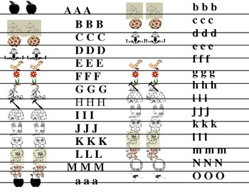 Letters of the Alphabet guide sheet for letter sounds