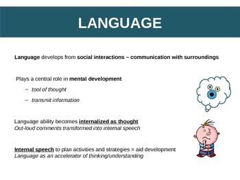 Lev Vygotsky - Presentation of Main Ideas