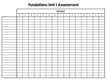 Level 1 Assessment Trackers