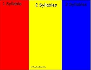 Level 1: Readiness - Syllabication