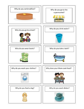 Oral Language  - WH Questions Kit