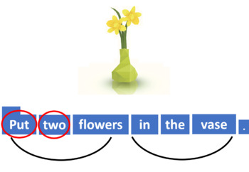 Level 1 Unit 7 Week 2 Day By Day Activity Slideshow- Phonics FUN for First Grade