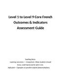 Level 1 to 8 Core French Saskatchewan Outcomes & Indicators Charts