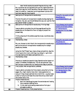 Level 1&2 Core French Year 1 Unit 4 Transportation Unit Outline
