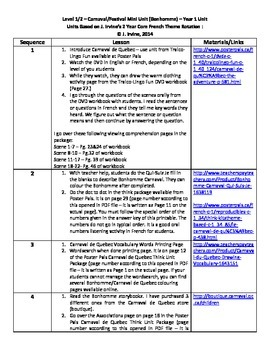 Level 1&2 Mini Unit (Year 1) Bonhomme Unit Outline & Assessment