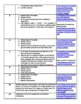 Level 1&2 Year 1 Unit 1 Calendar and Weather Unit Outline & Assessment