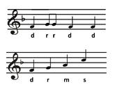 Level 2.1 Sight Singing Cards
