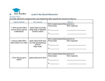 Level 2 BSL My school discussion GROUP TASK