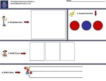 Level 2: Short A (CVC) - Word Building/Spelling Kit (OG)