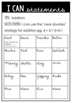 Level 2 Victorian Curriculum Maths Assessment Checklists
